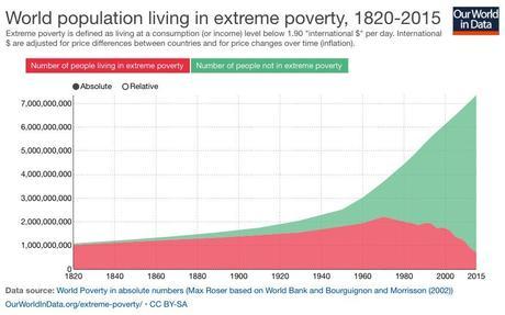 [Redite] La richesse pour tous, sauf en France