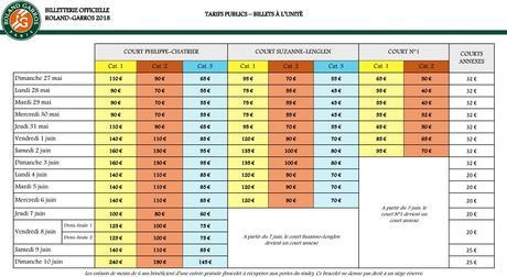 Les tarifs pour aller voir Roland Garros 2018