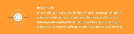 YHNOVA, premier logement social au monde imprimé en 3D
