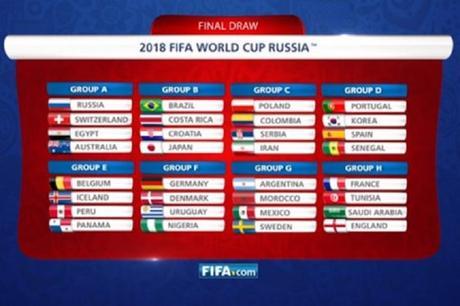 8 groupes, coupe du monde de football 2018