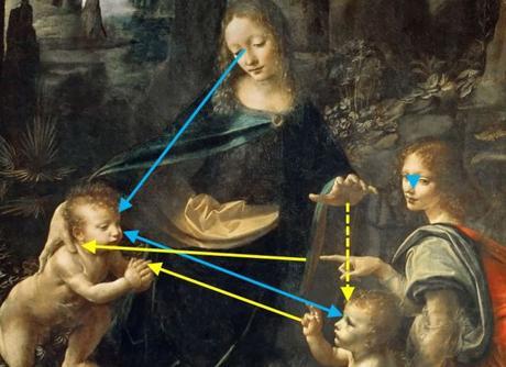 eonardo_Da_Vinci_-_Vergine_delle_Rocce_(Louvre) 1483-1486 schema