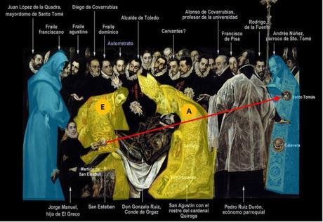 El_Greco_-_The_Burial_of_the_Count_of_Orgaz 1586-88 eglise de Santo Tome, Tolede bas schema