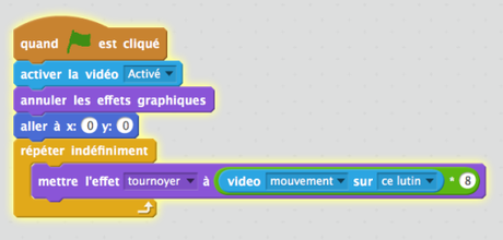 Tutoriel Scratch : le déformoscope
