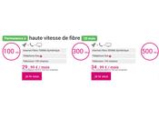 future connexion Internet Manilva, Andalousie