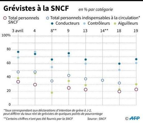 SNCF : la belle assurance de Pépy