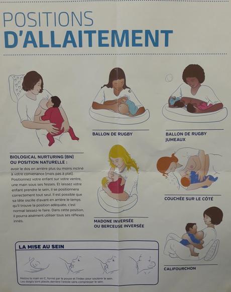 Les différentes positions pour donner le sein à bébé