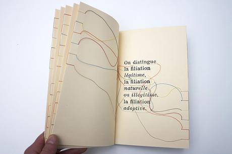 Filiation, David Cauwe