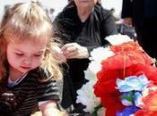 Kosovo après conflit toujours plus personnes portées disparues