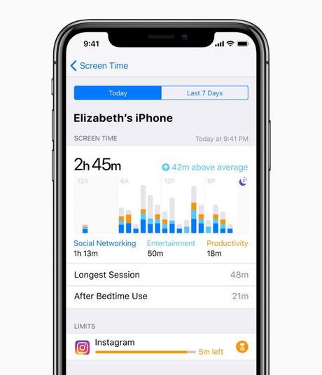 iOS 12 introduit de nouvelles fonctionnalités pour réduire les interruptions et gérer le temps à l'écran Nouvelles