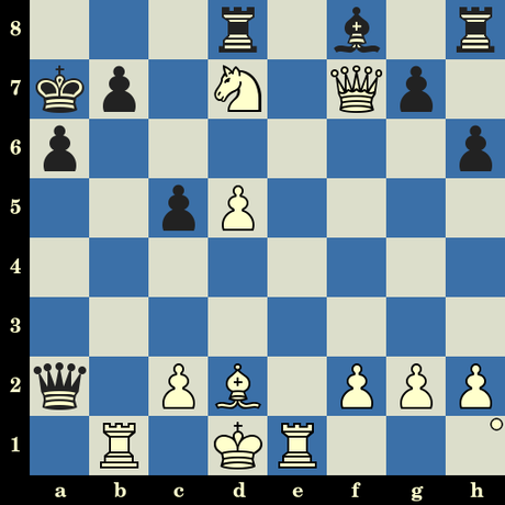 Quiz du jour sur les échecs : les Blancs jouent et matent en 5 coups