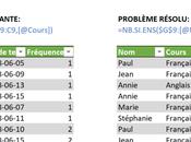 """Excel Calculer fréquence """"conditionnelle"""" dans plage données mise sous forme tableau"""