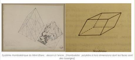 4-4-2 losange : Dürer numéro 10
