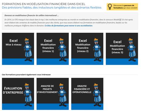Excel: Auditez vos modèles financiers avec OAK et Inquire