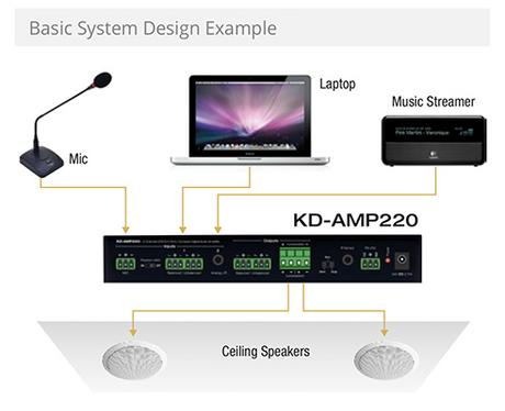 key digital KD-AMP220 systeme simple