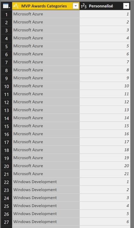 Liste des pages par catégorie