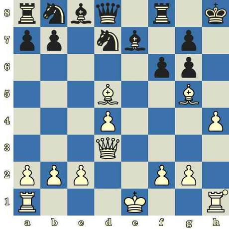 Quiz du jour sur les échecs : les Blancs jouent et matent en 6 coups