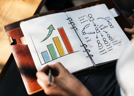 L'Inbound marketing, la stratégie qui fait du bien à l'entreprise