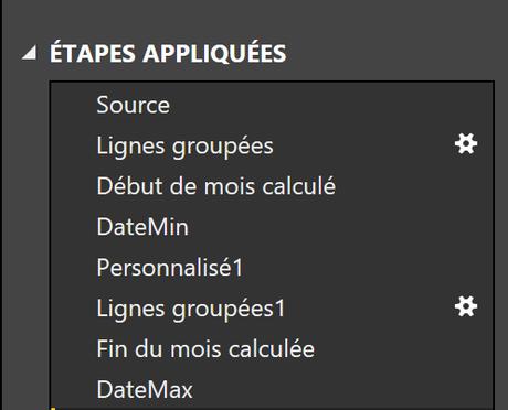 DateMax