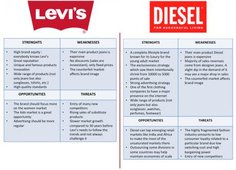 Comment avoir une marque et une charte graphique qui fait la différence face à vos concurrents ?