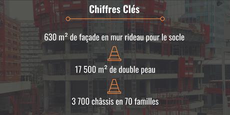 La common tower : une première technique en France pour répondre aux défis de la Tour Alto !