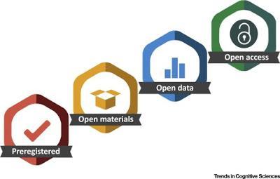#trendsincognitivesciences #recherche #transparence Comment encourager la transparence de la recherche scientifique