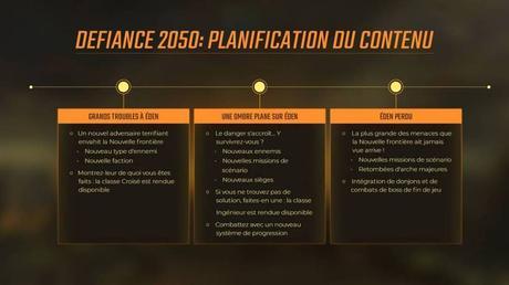 planification contenu defiance 2050