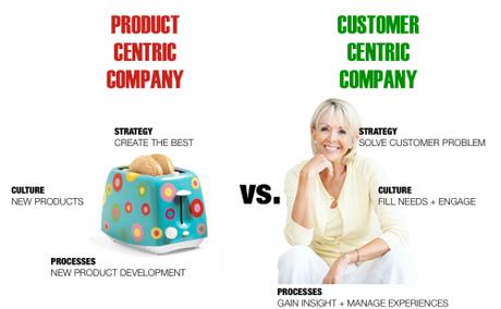 7 bonnes pratiques à mettre en oeuvre pour optimiser l'expérience client !