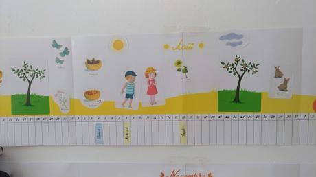 Ma frise du temps Montessori de Gründ