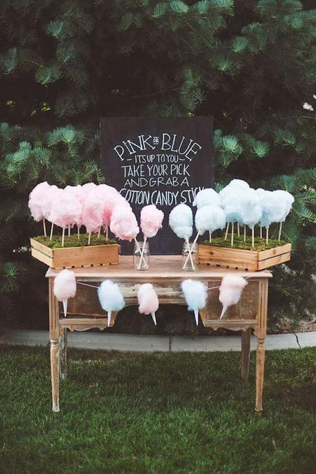 blog déco clemaroundthecorner gender reveal party candybar barbapapa