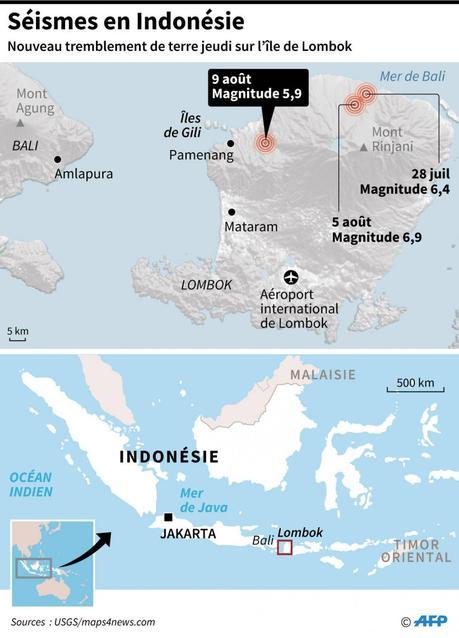 Séismes à Lombok : les conséquences sur Bali et les alternatives possibles