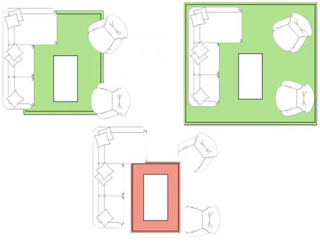 comment choisir un tapis taille salon
