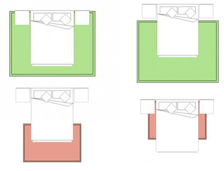 comment choisir un tapis taille chambre