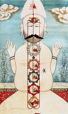 homme dessiné chakras