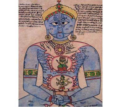 premier dessin représentant les Chakras