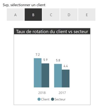 Client 2 vs secteur