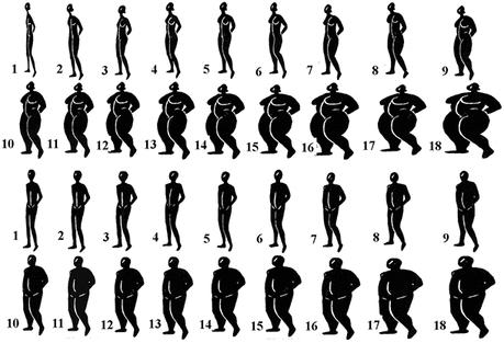 #thelancet #obésité #liraglutide #semaglutide Efficacité et sécurité du semaglutide en comparaison du liraglutide et placebo pour la perte de poids chez des patients atteints d'obésité : un essai de phase 2 randomisé en double – aveugle, contrôlé par p...
