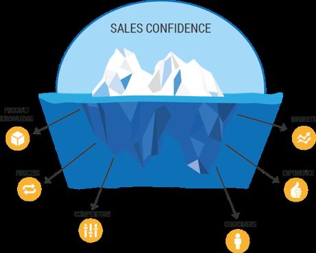 13 bons conseils pour prospecter et fidéliser + 4 outils pour vendre plus !