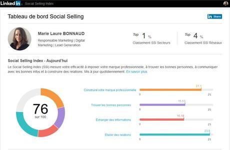 Social Selling Index sur LinkedIn Sales Solutions