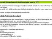 Sanctions prévues pour affichage diagnostic performance énergétique (DPE)