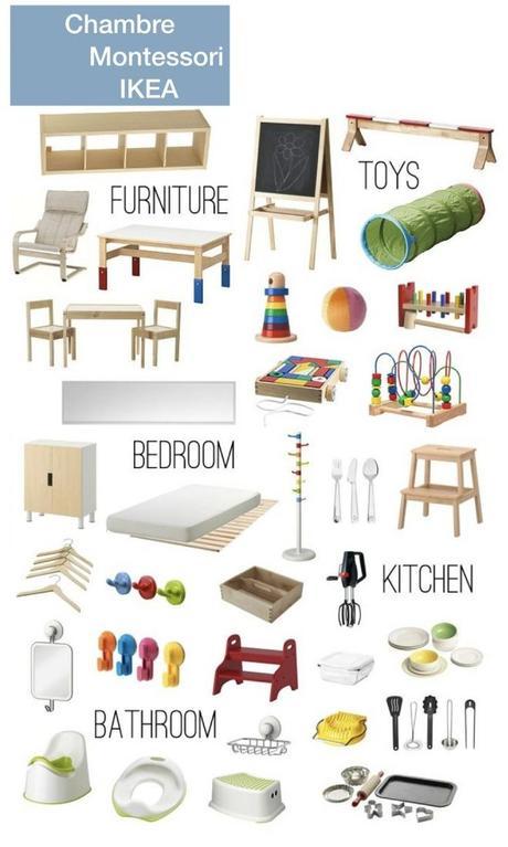aménagement chambre Montessori lit IKEA hack blog déco clem around the corner