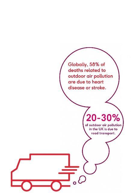 POLLUTION : Même à faible niveau, elle boursouffle le cœur