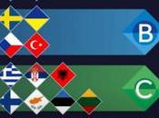 [Footpod] ligue nations Journées