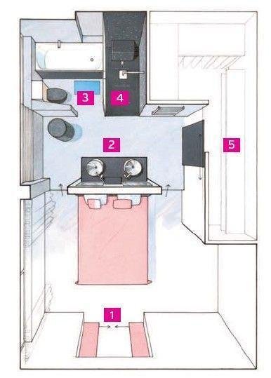 plan idée suite parentale salle de bain dressing blog déco clem around the corner