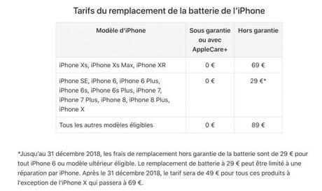 Battier iPhone : Apple dévoile les nouveaux prix de remplacement
