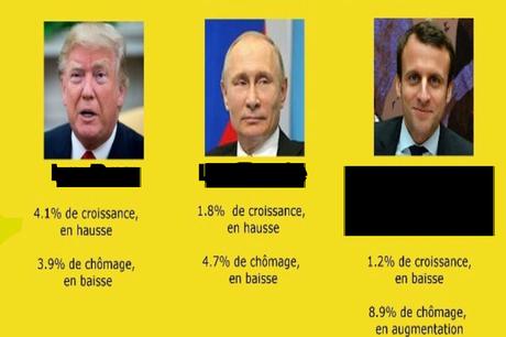 Macron, le poids des mots, le choc des mensonges !