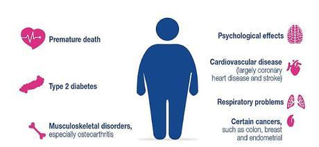 #thelancet #diabètedetype2 #maladiescardiovasculaires #albiglutide Albiglutide et issues cardiovasculaires chez des patients atteints de diabète de type 2 et de maladie cardiovasculaire (Résultats HARMONY) : essai en double – aveugle, randomisé contrôl...