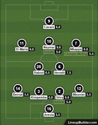 PSG vs Etoile Rouge Belgrade : Neymar assomme les Serbes
