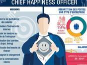 Comment gérer client mécontent conseils Pascal Lintingre, Customer Happiness Manager