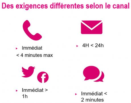 Comment optimiser la qualité de service d'un Centre de Contacts ? Les conseils de Jean-Michel Jacquelin !