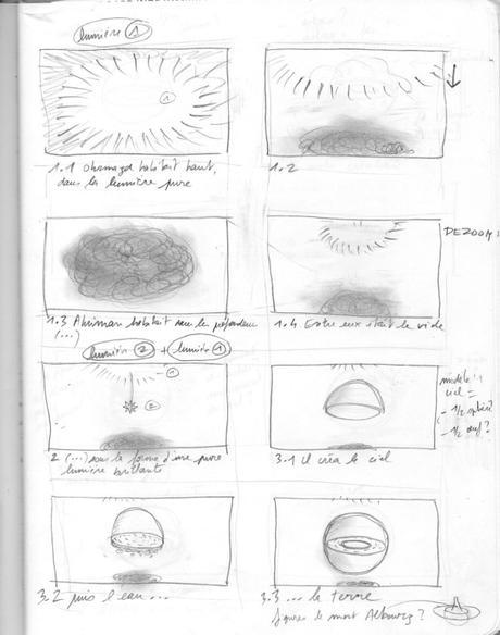 Premier matin du monde : Cosmogonie perse